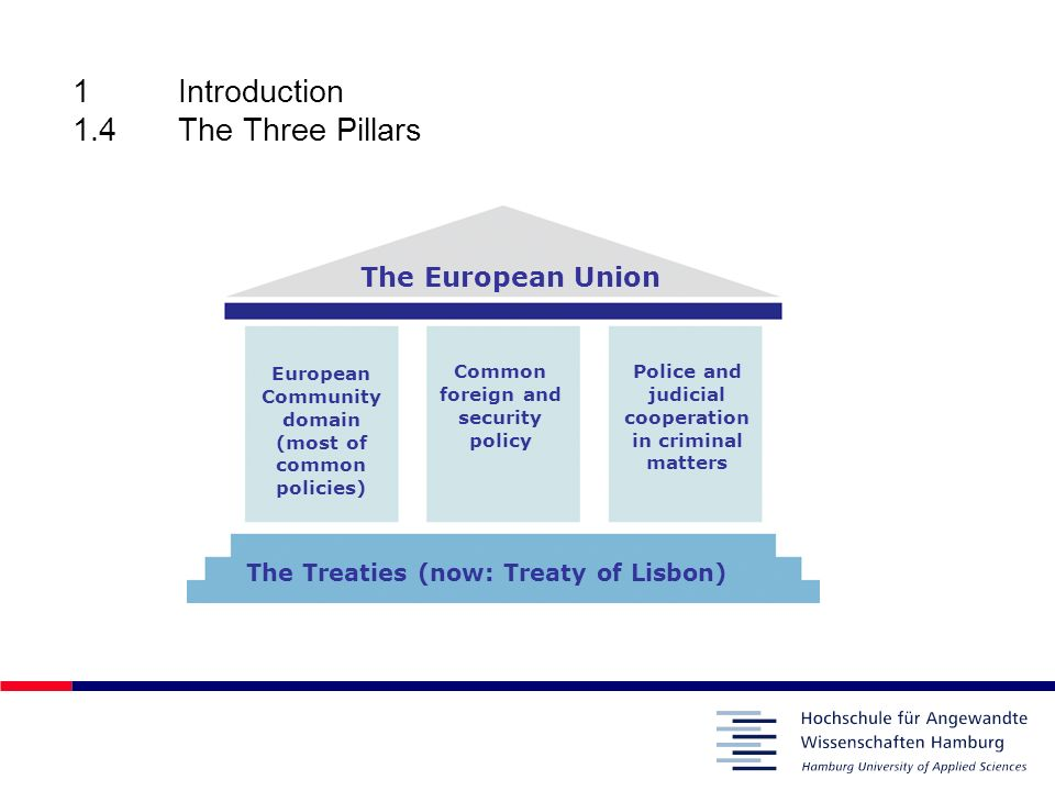 1 Introduction 1.4 The Three Pillars