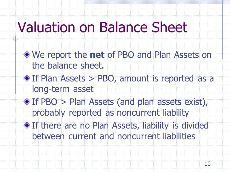 Valuation on Balance Sheet