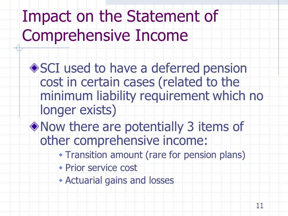 Impact on the Statement of Comprehensive Income