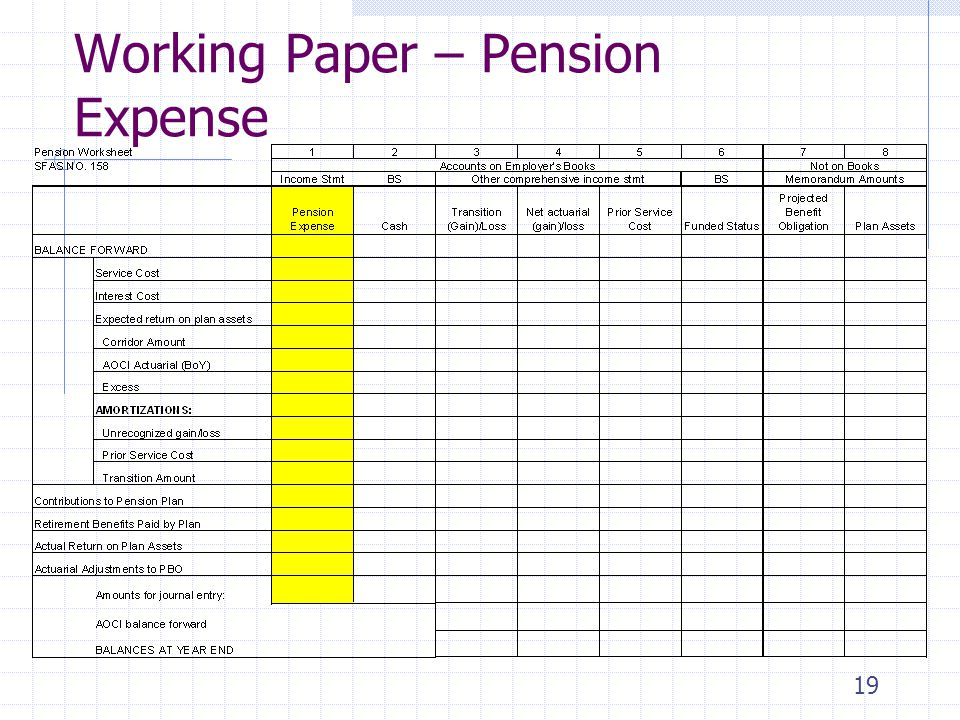 Working Paper – Pension Expense