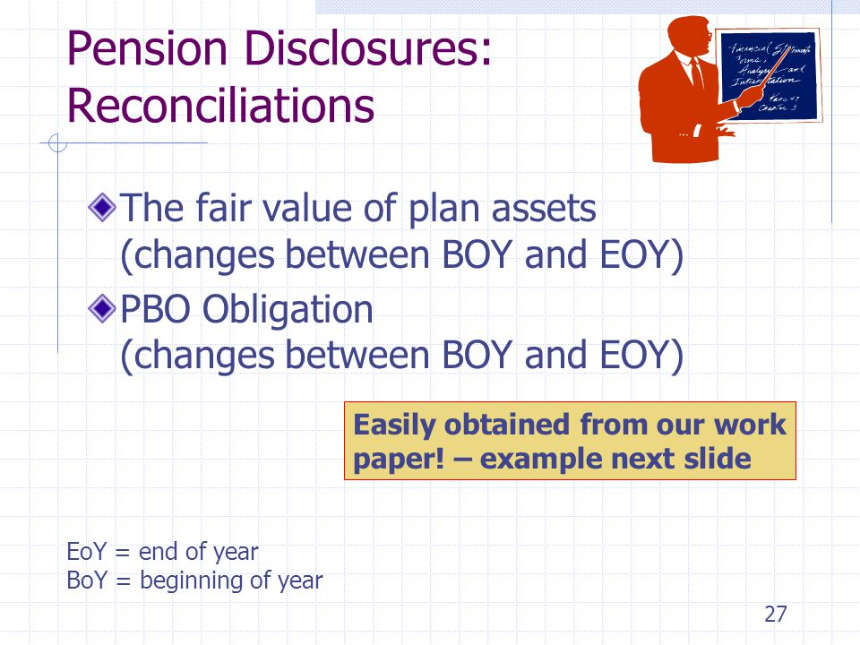 Pension Disclosures: Reconciliations