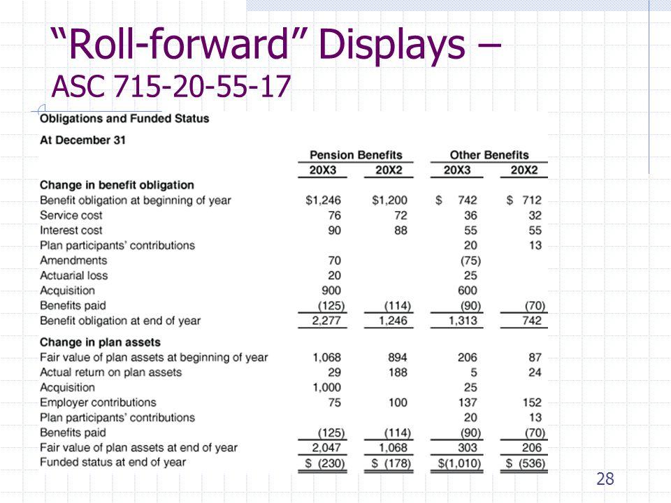 Roll-forward Displays – ASC 715-20-55-17