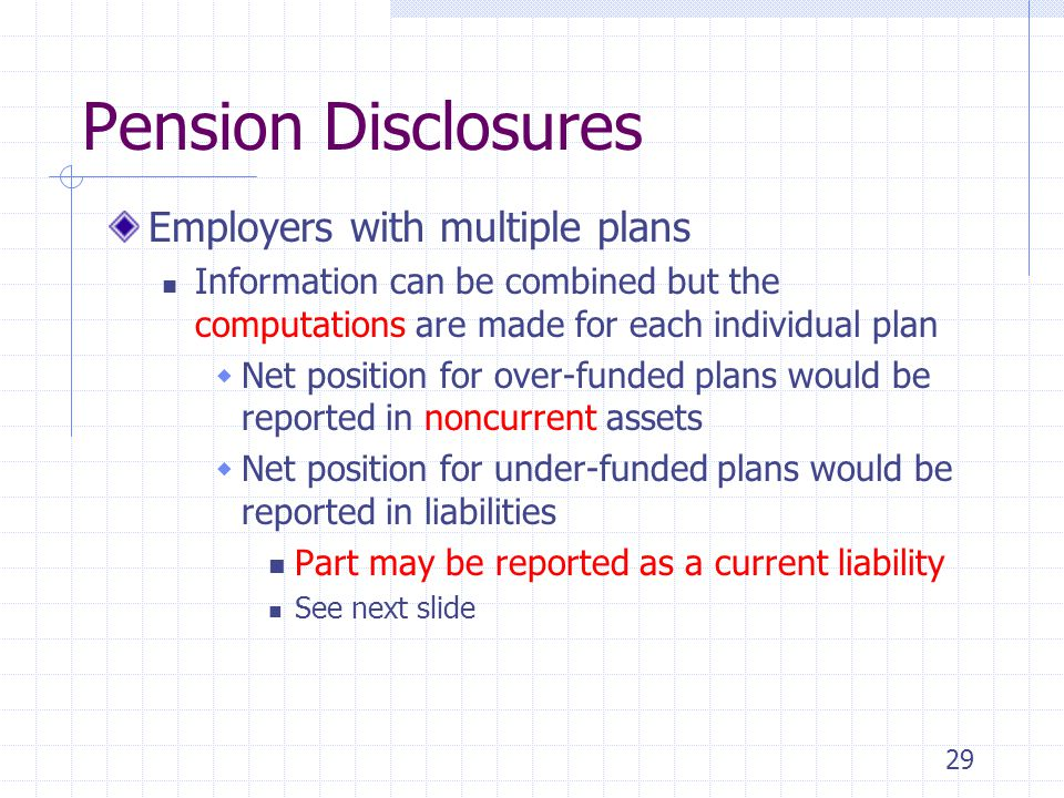 Pension Disclosures Employers with multiple plans