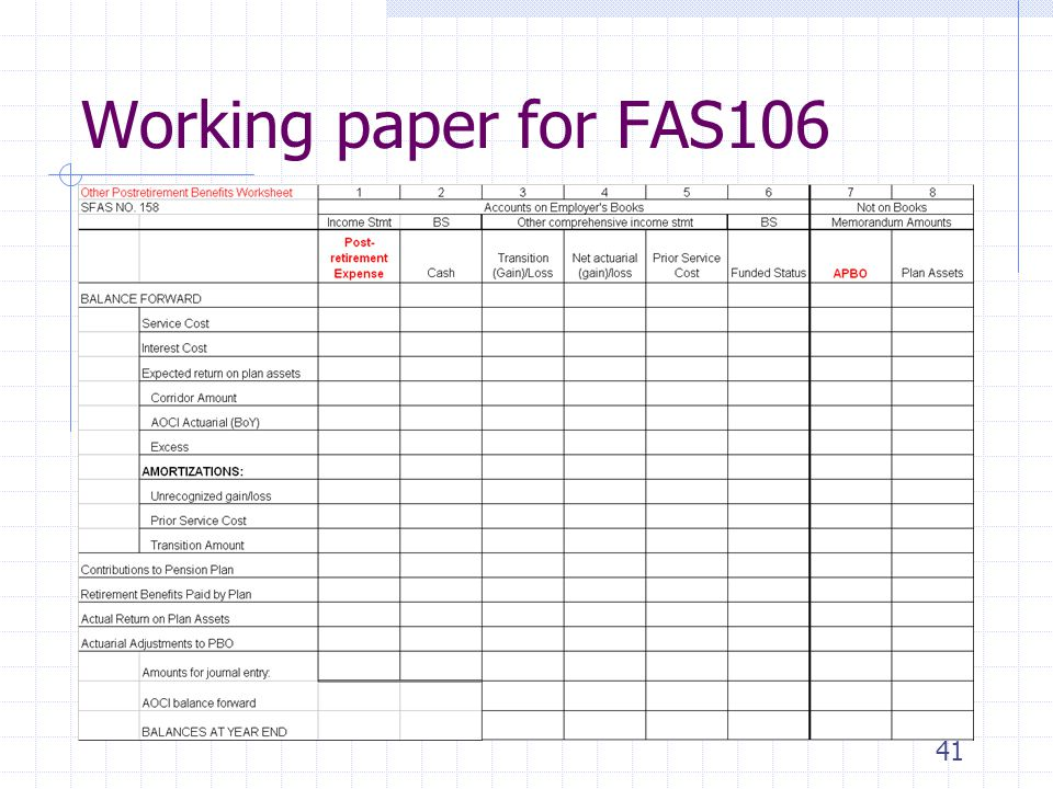 4/5/2017 Working paper for FAS106