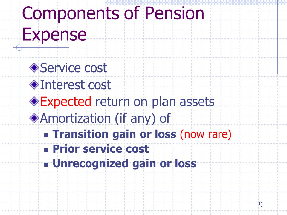 Components of Pension Expense