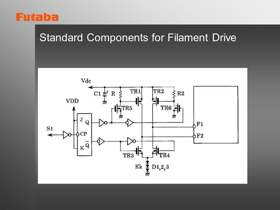 Standard Components for Filament Drive