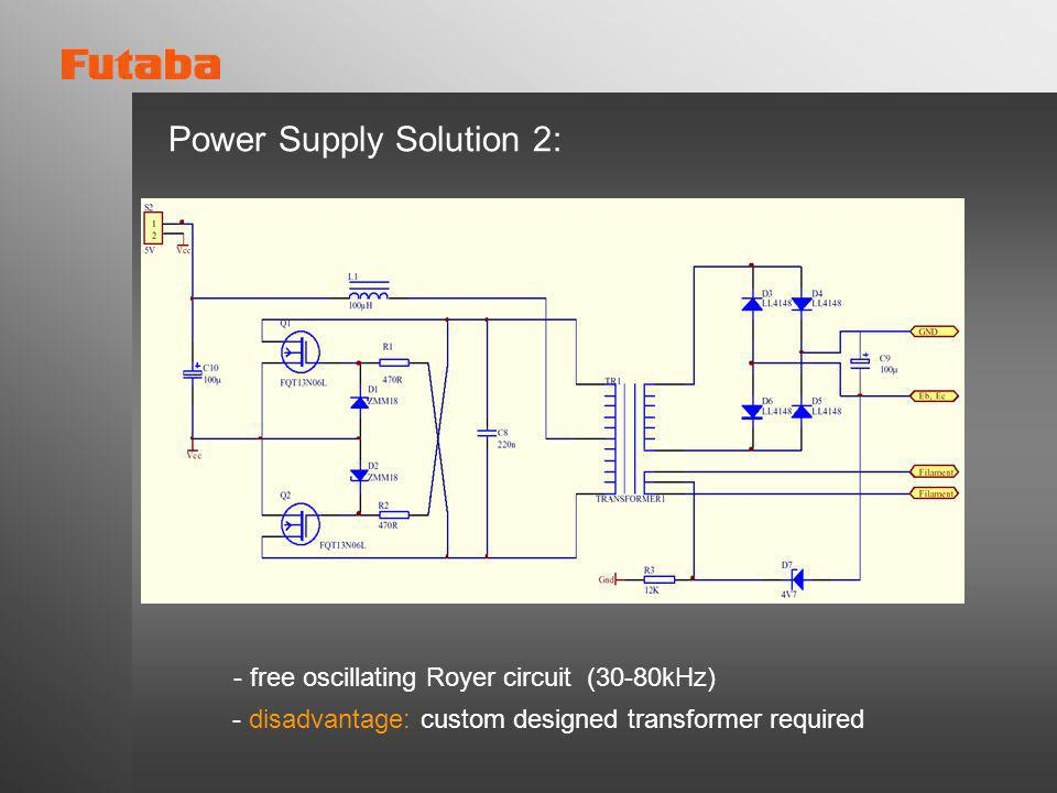 Power Supply Solution 2: