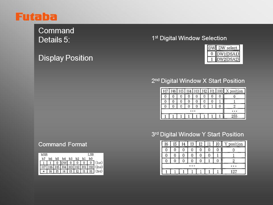 Command Details 5: Display Position 1st Digital Window Selection