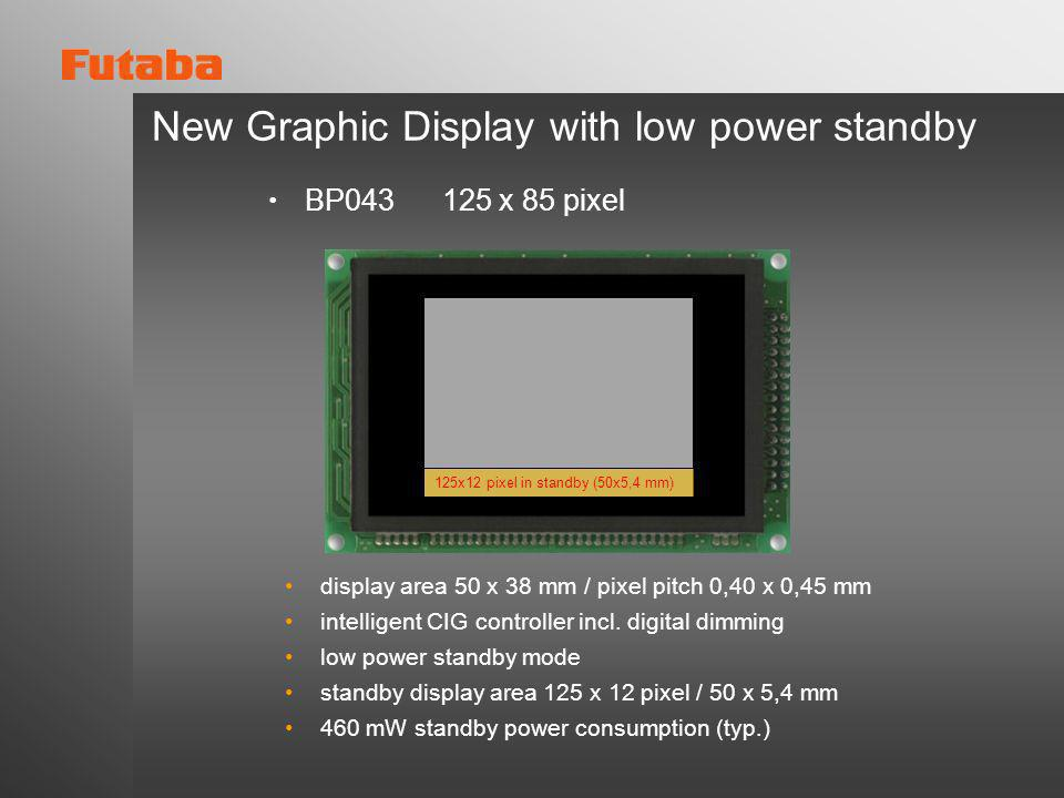 New Graphic Display with low power standby