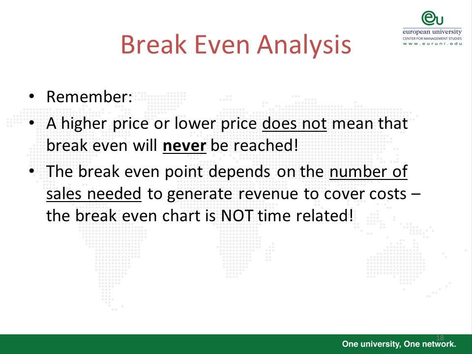 Break Even Analysis Remember: