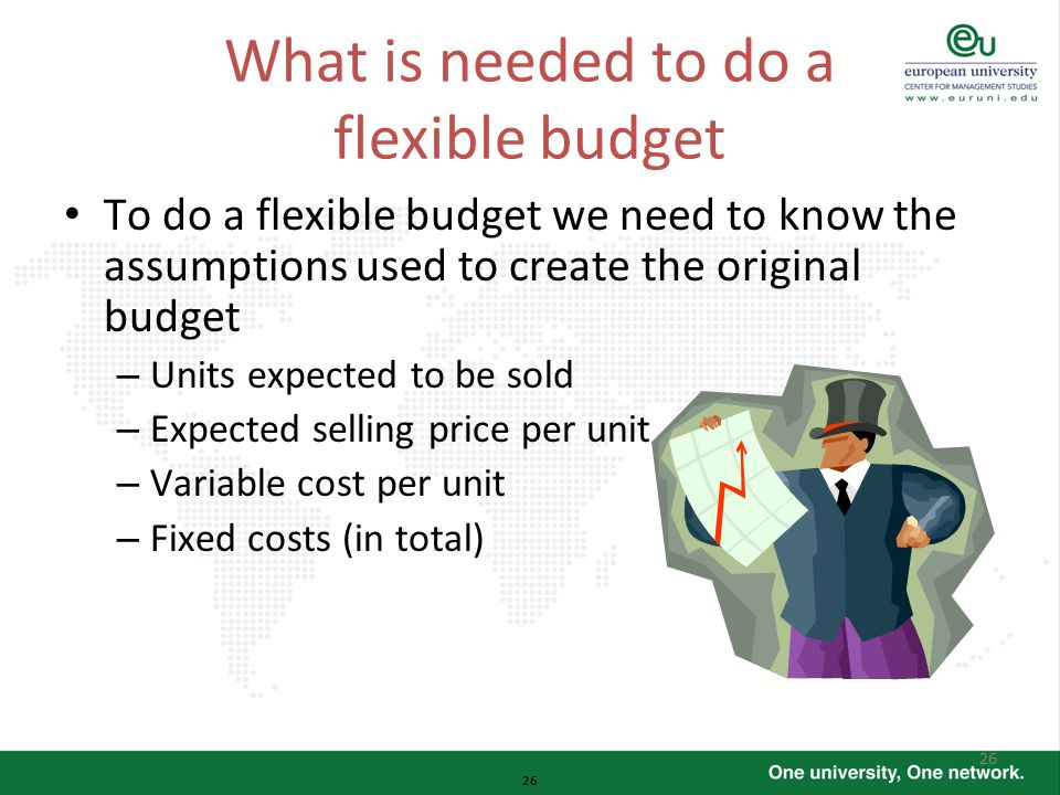 What is needed to do a flexible budget