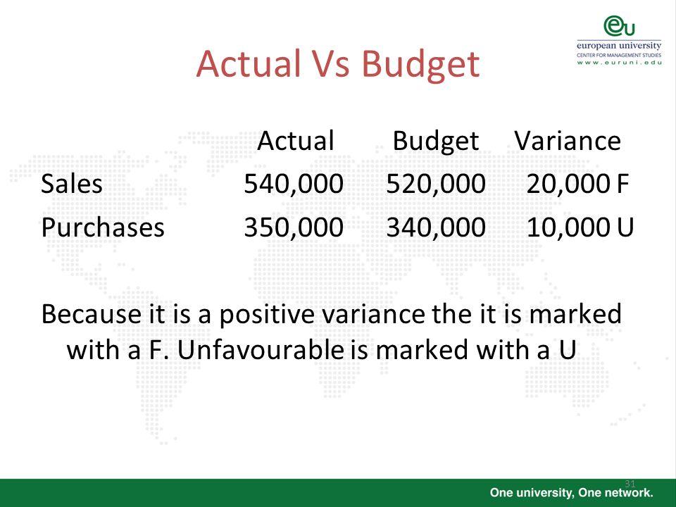 Actual Vs Budget Actual Budget Variance Sales 540,000 520,000 20,000 F