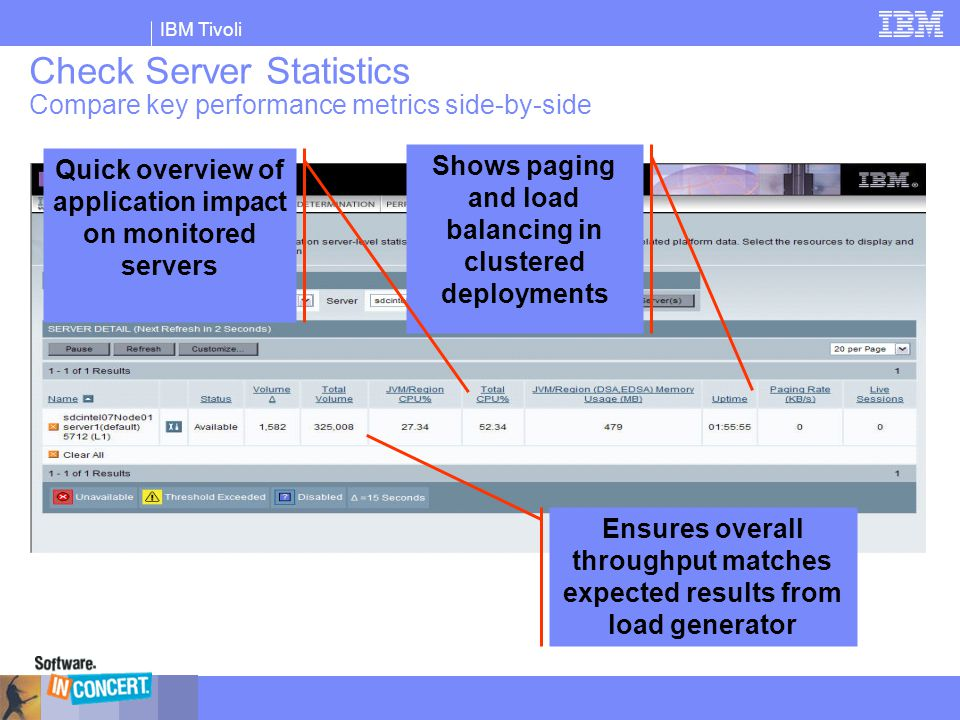 Check Server Statistics Compare key performance metrics side-by-side