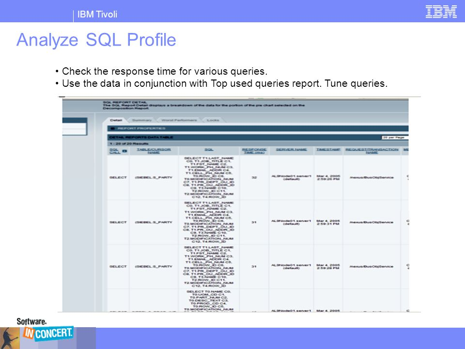 Analyze SQL Profile Check the response time for various queries.