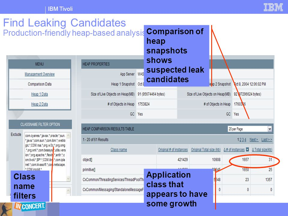 Find Leaking Candidates Production-friendly heap-based analysis