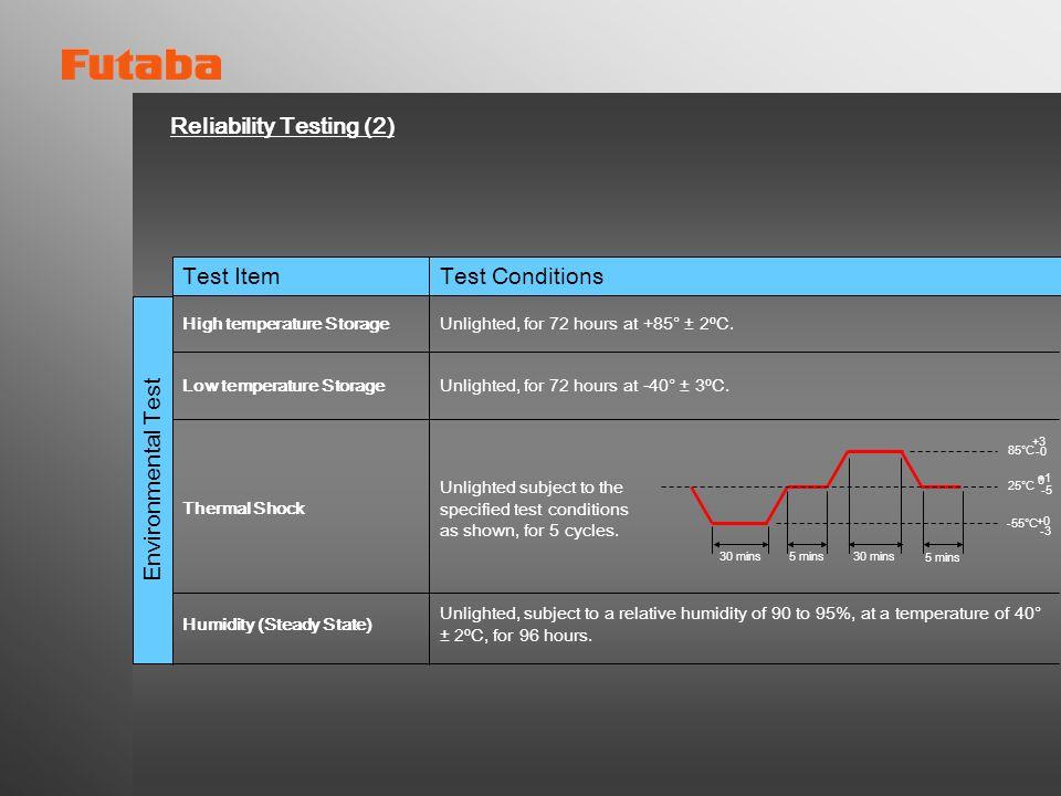 Reliability Testing (2)