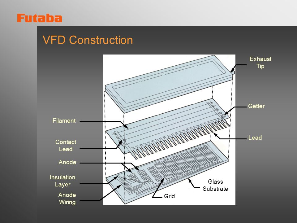 VFD Construction Exhaust Tip Getter Filament Lead Contact Lead Anode