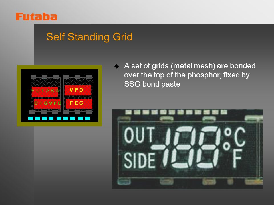 Self Standing Grid A set of grids (metal mesh) are bonded over the top of the phosphor, fixed by SSG bond paste.