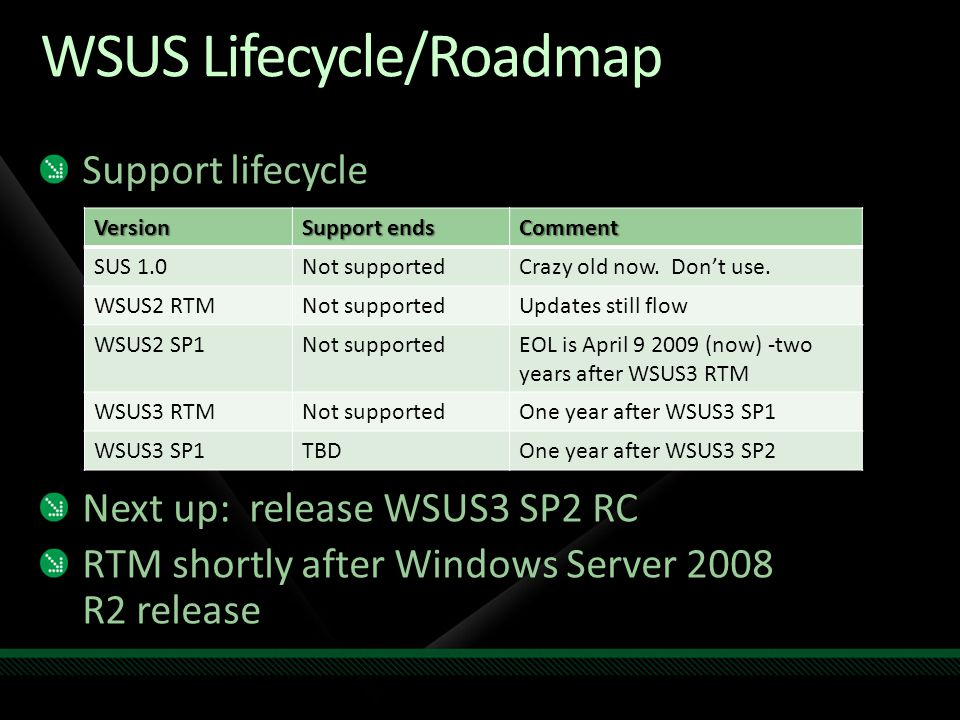 WSUS Lifecycle/Roadmap