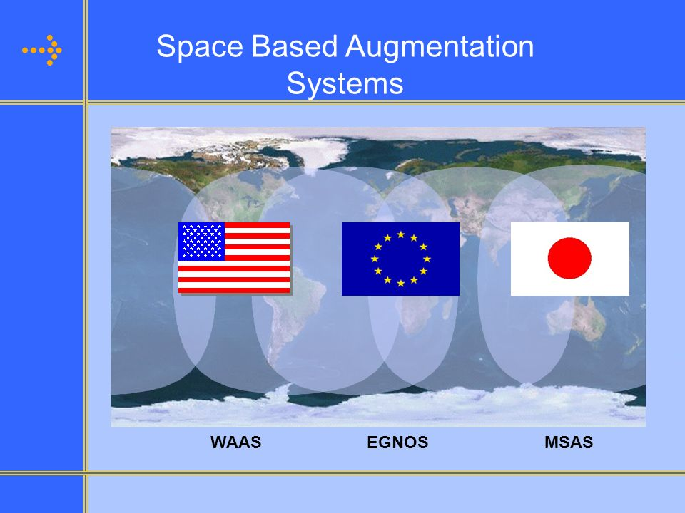 Space Based Augmentation Systems