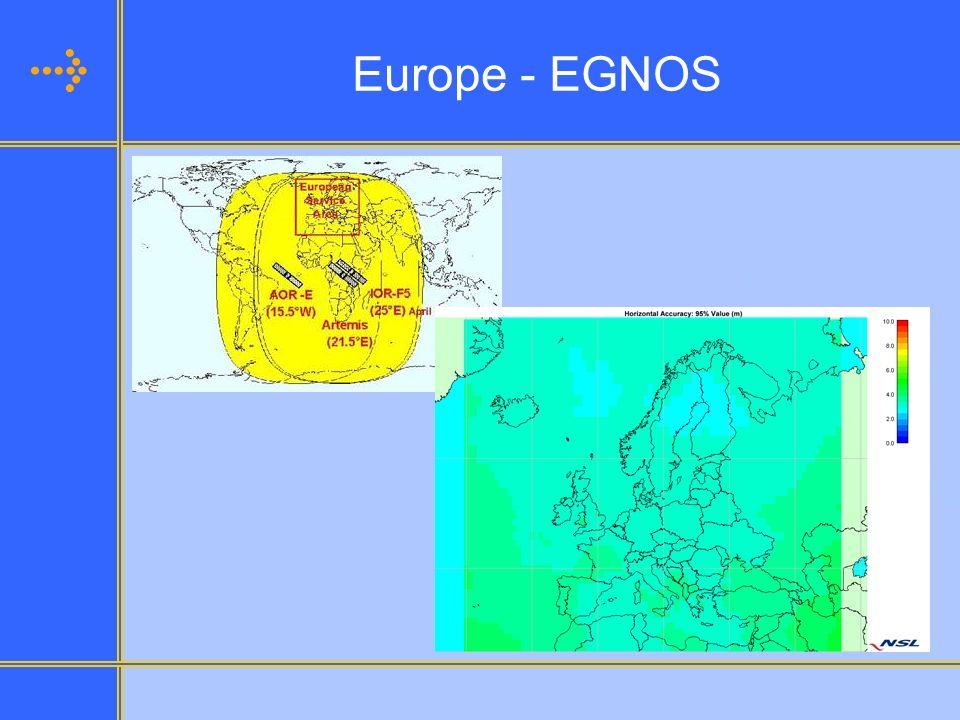Europe - EGNOS Europe - EGNOS