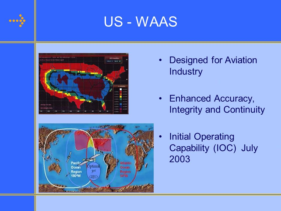 US - WAAS Designed for Aviation Industry