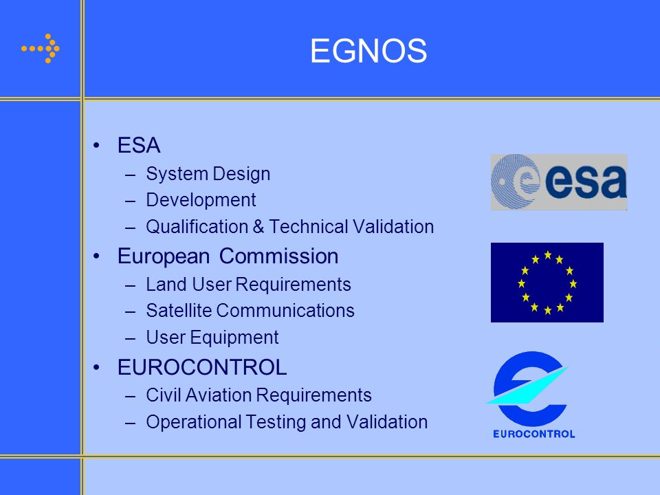 EGNOS ESA European Commission EUROCONTROL System Design Development