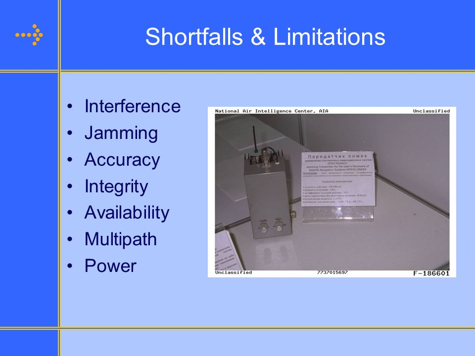 Shortfalls & Limitations