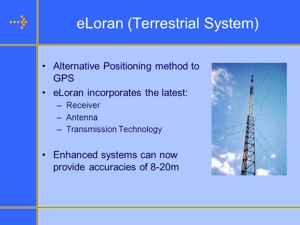 eLoran (Terrestrial System)