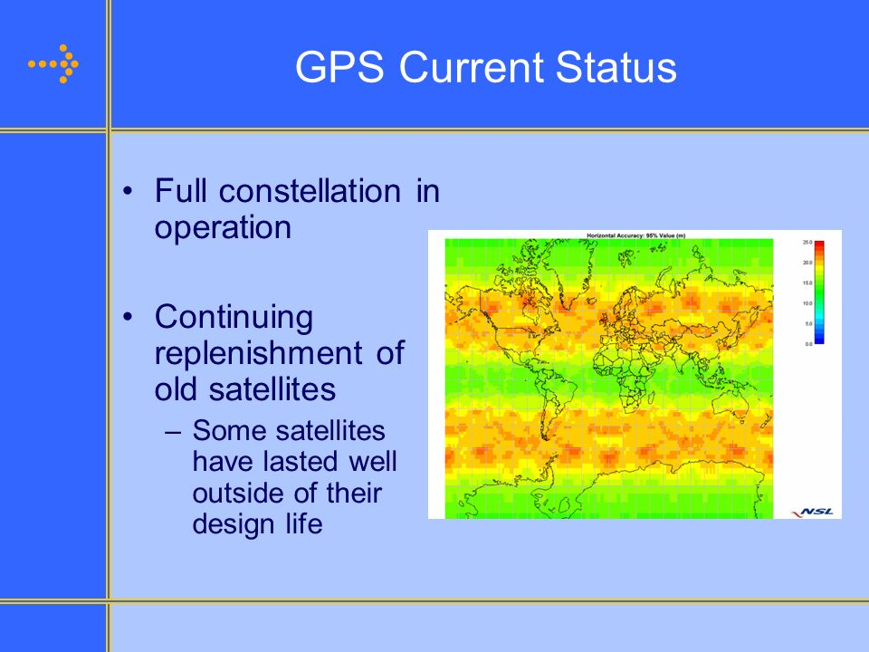 GPS Current Status Full constellation in operation
