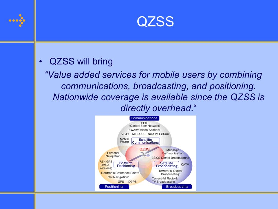 QZSS QZSS will bring.