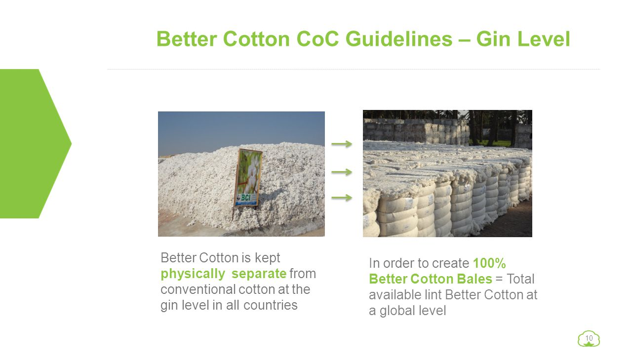 Better Cotton CoC Guidelines – Gin Level