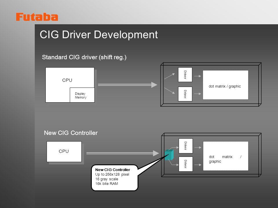 CIG Driver Development
