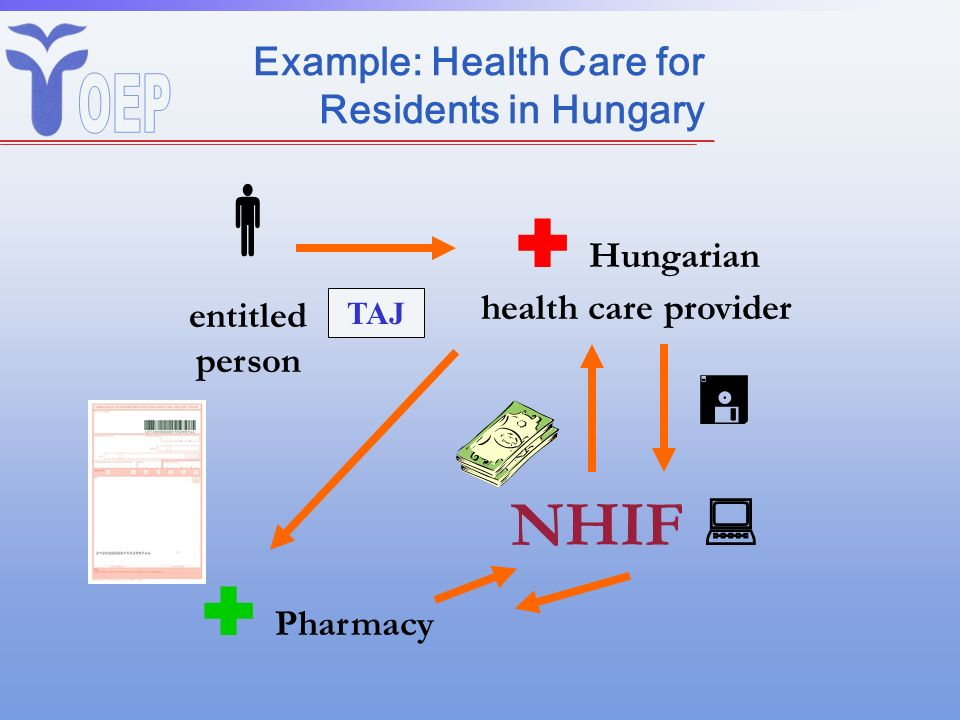 Example: Health Care for Residents in Hungary