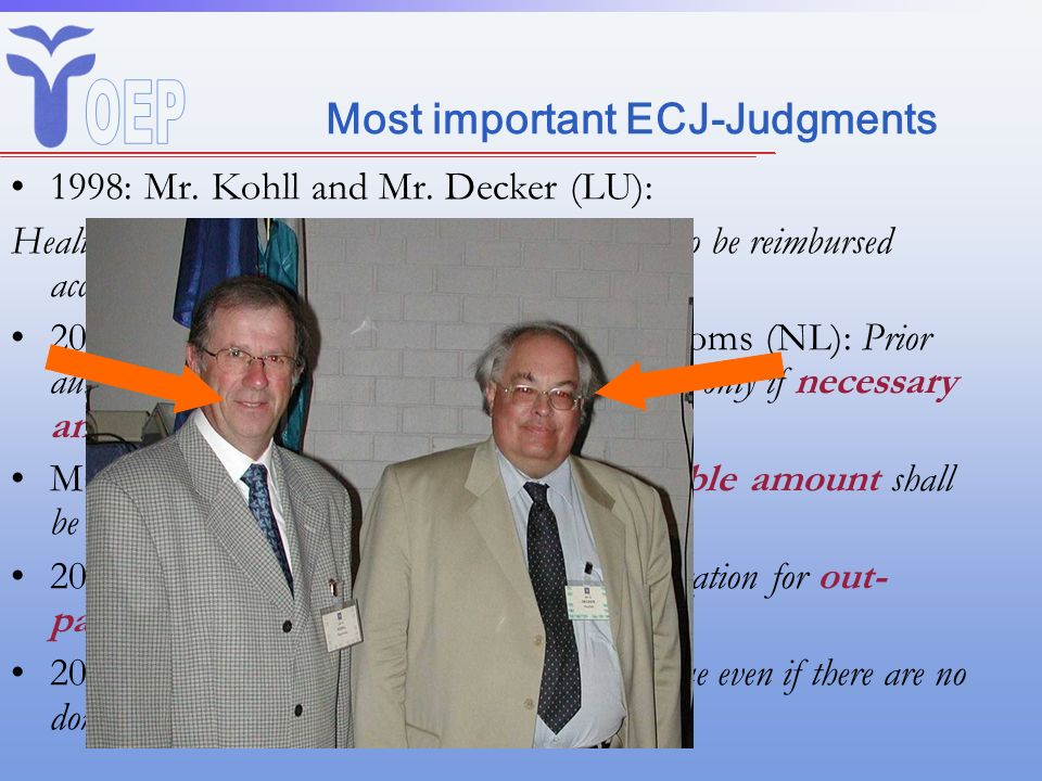 Most important ECJ-Judgments