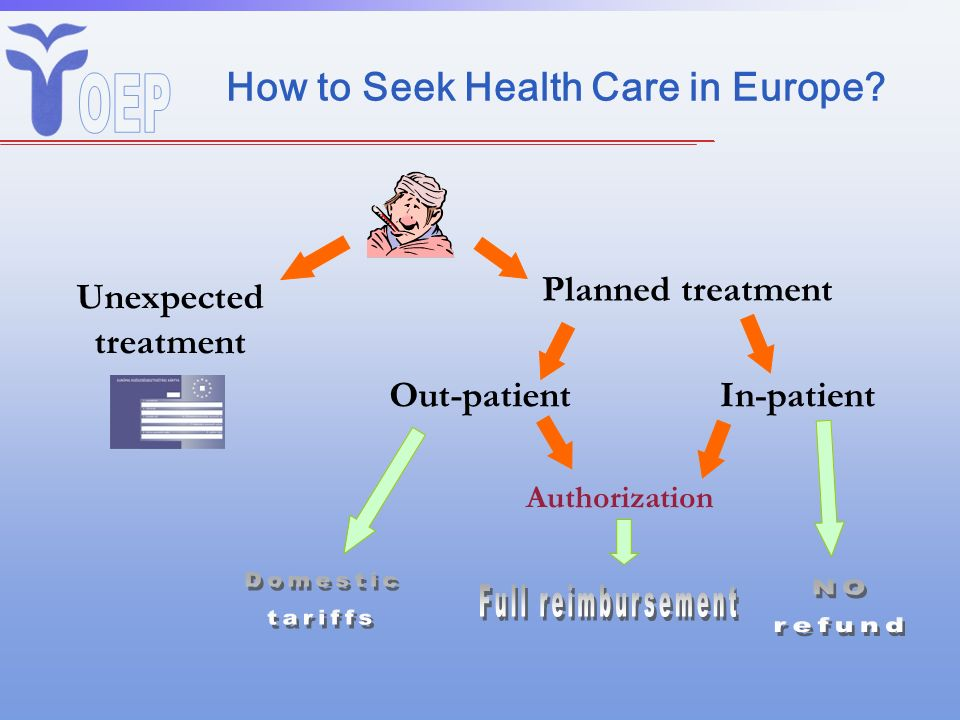 How to Seek Health Care in Europe