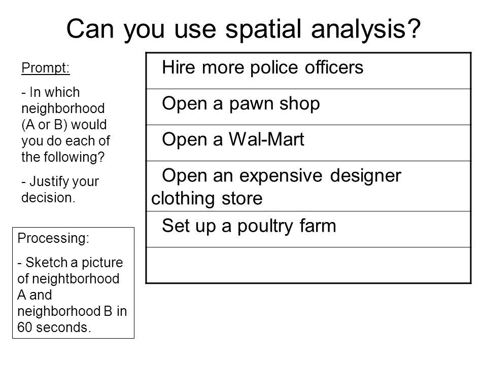 Can you use spatial analysis
