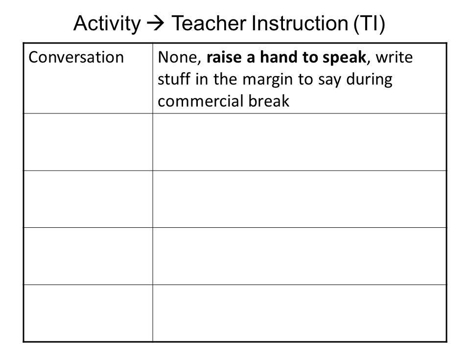Activity  Teacher Instruction (TI)