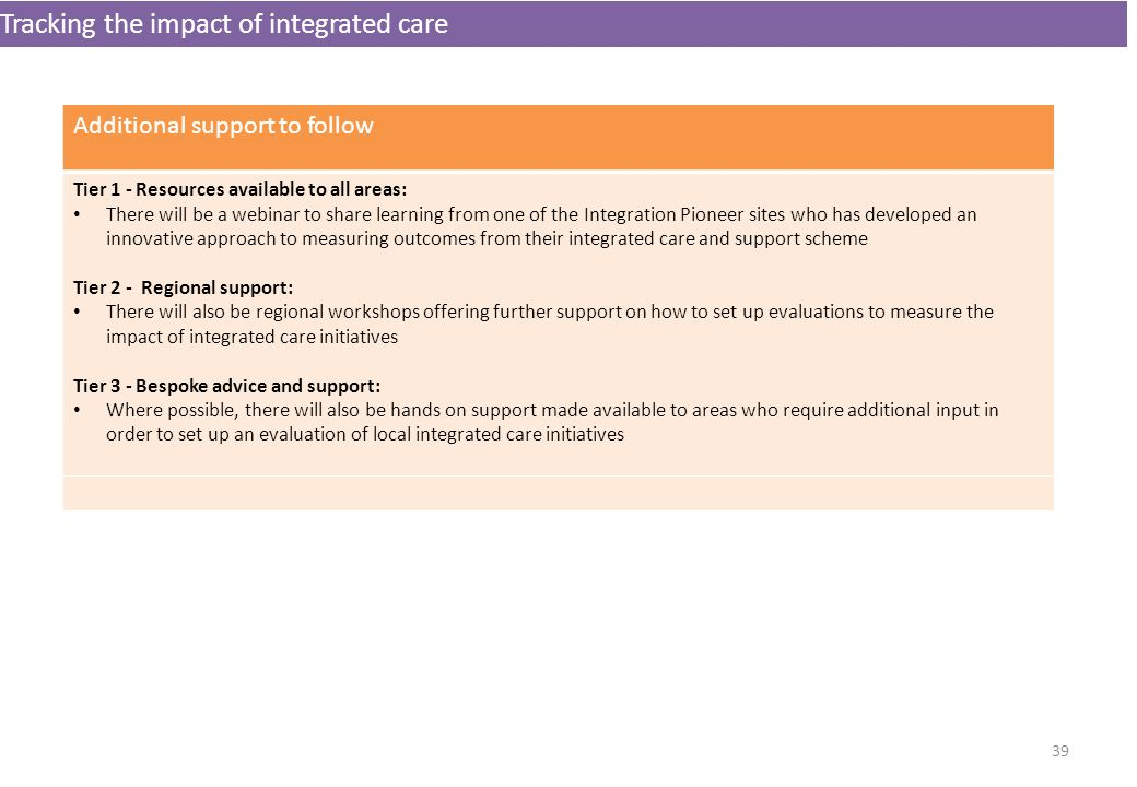 Tracking the impact of integrated care