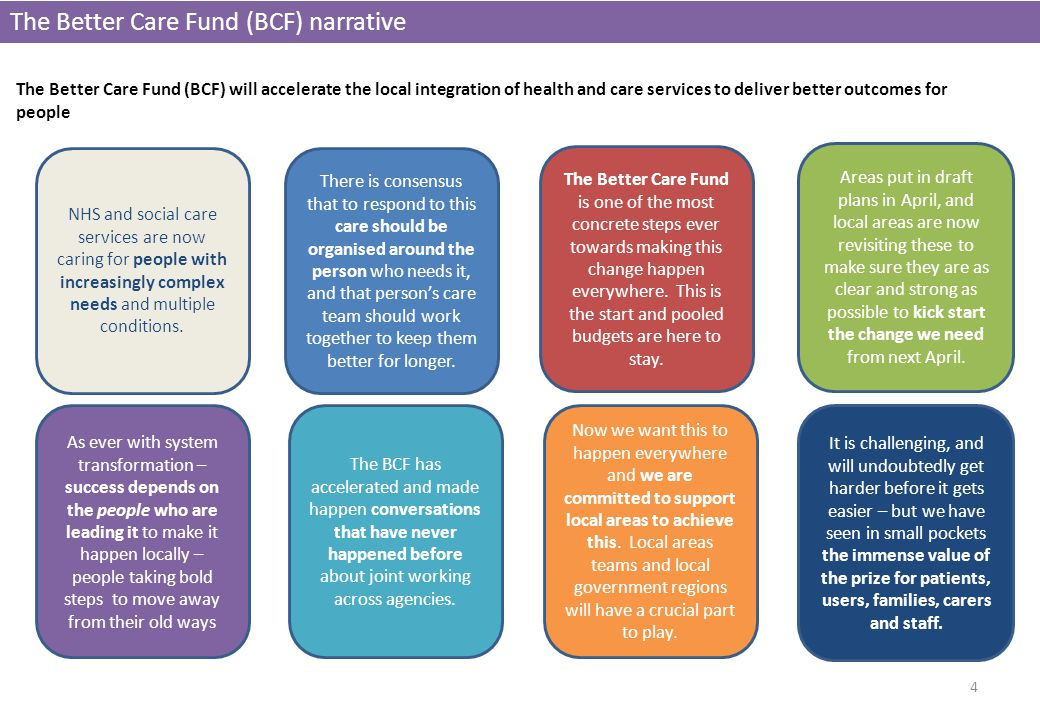 The Better Care Fund (BCF) narrative
