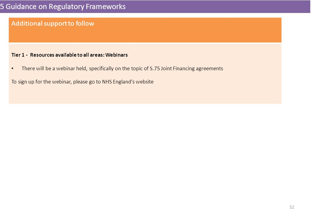 5 Guidance on Regulatory Frameworks