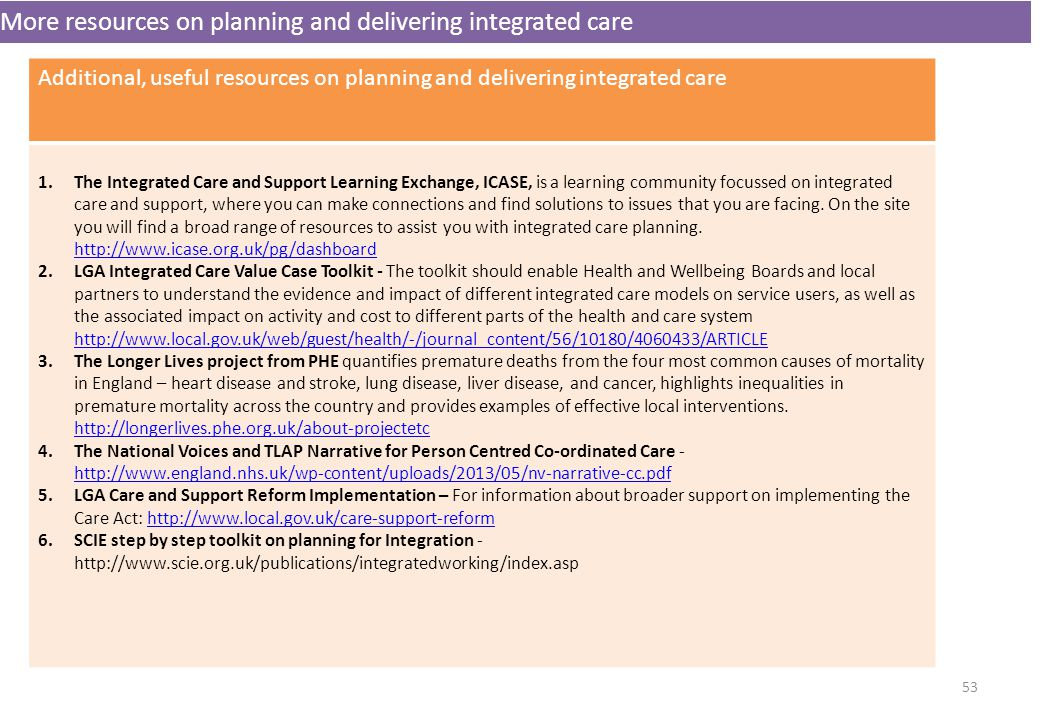More resources on planning and delivering integrated care