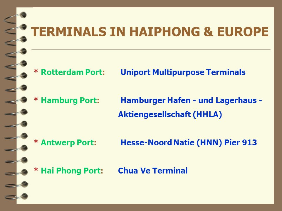 TERMINALS IN HAIPHONG & EUROPE
