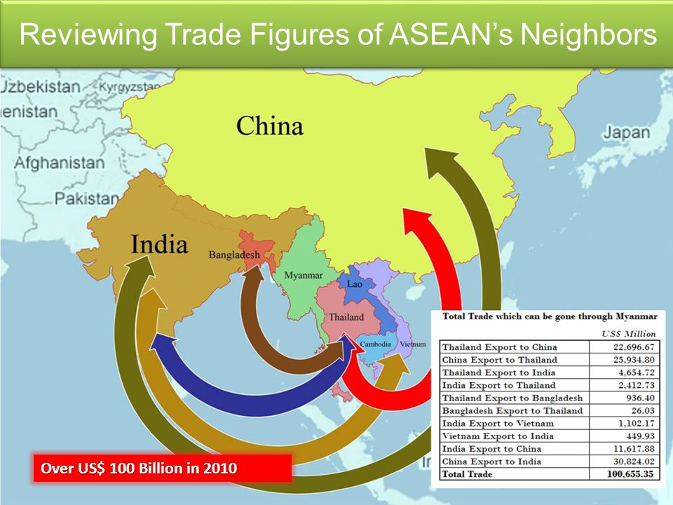 Reviewing Trade Figures of ASEAN's Neighbors