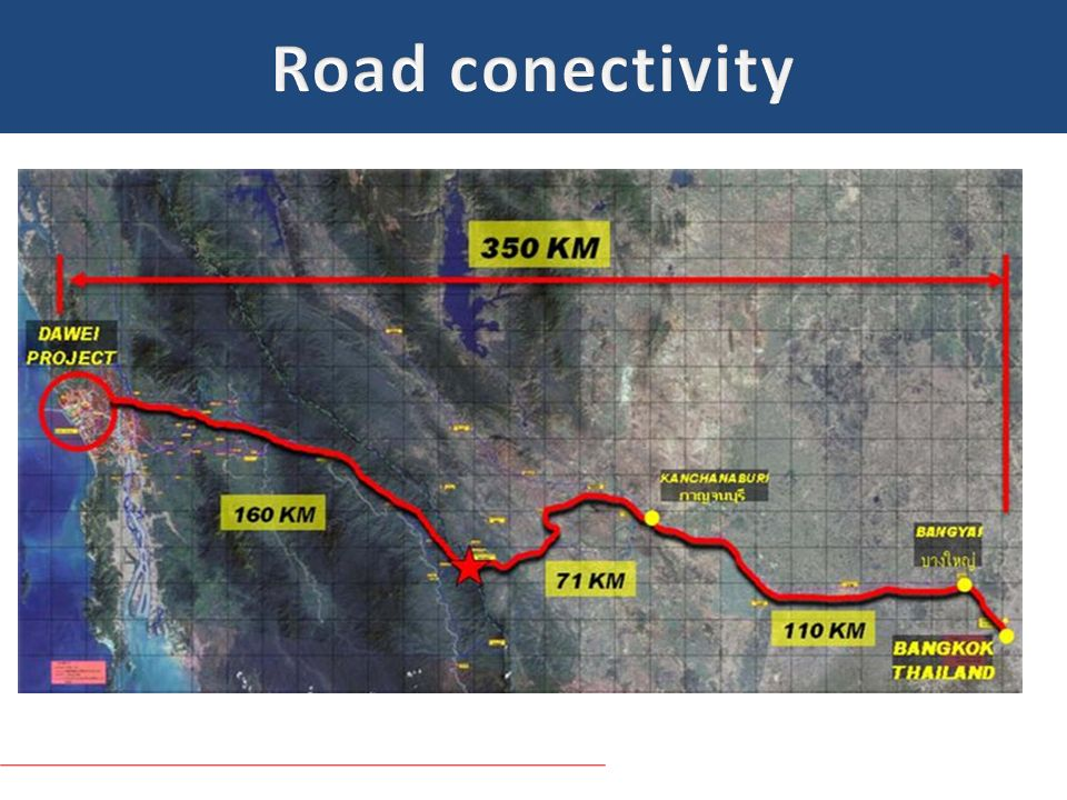 Road conectivity