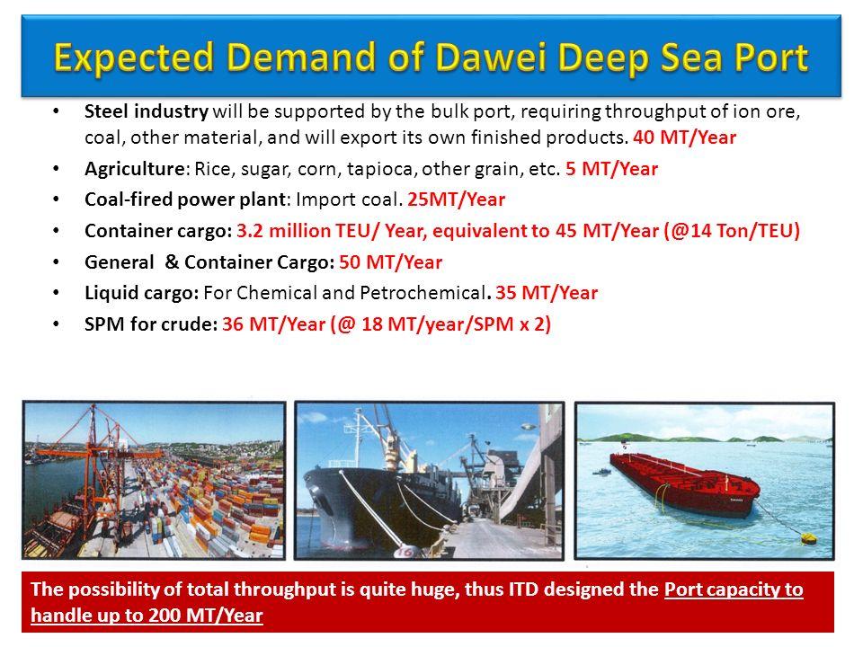 Expected Demand of Dawei Deep Sea Port