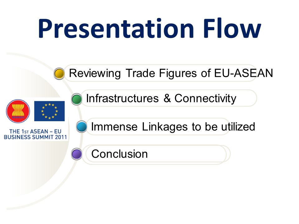 Presentation Flow Reviewing Trade Figures of EU-ASEAN