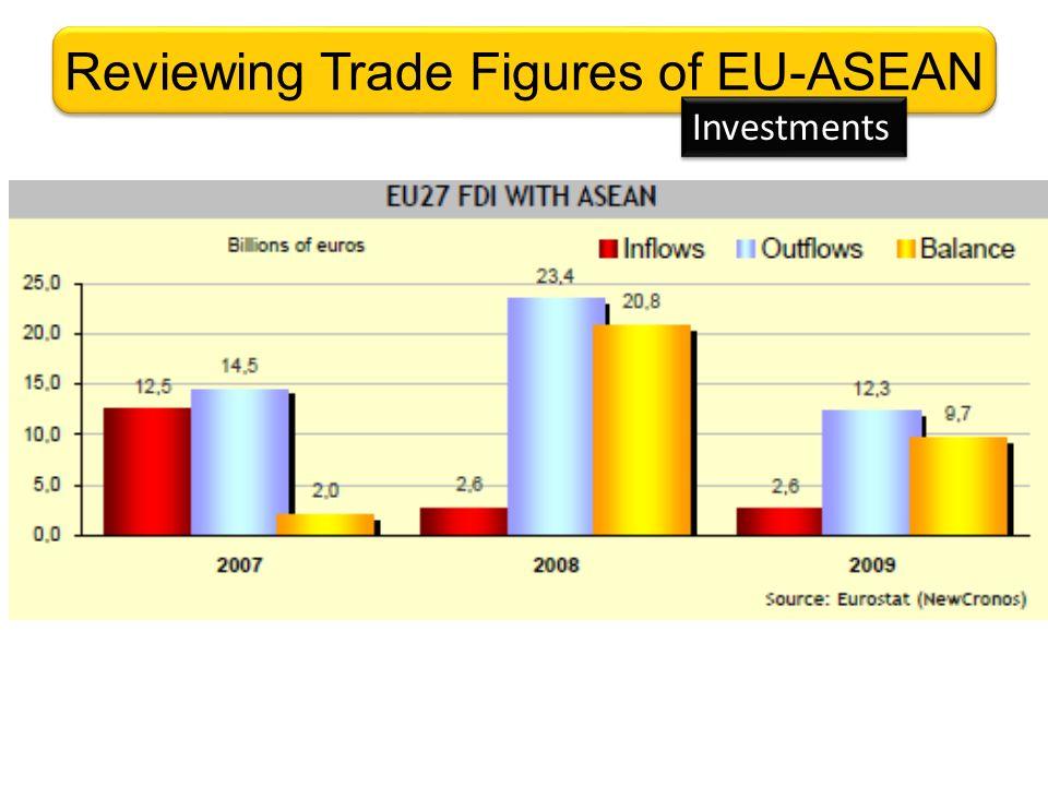 Reviewing Trade Figures of EU-ASEAN