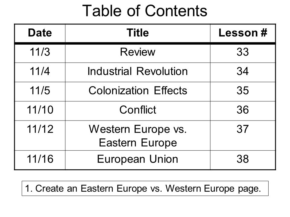 Table of Contents Date Title Lesson # 11/3 Review 33 11/4