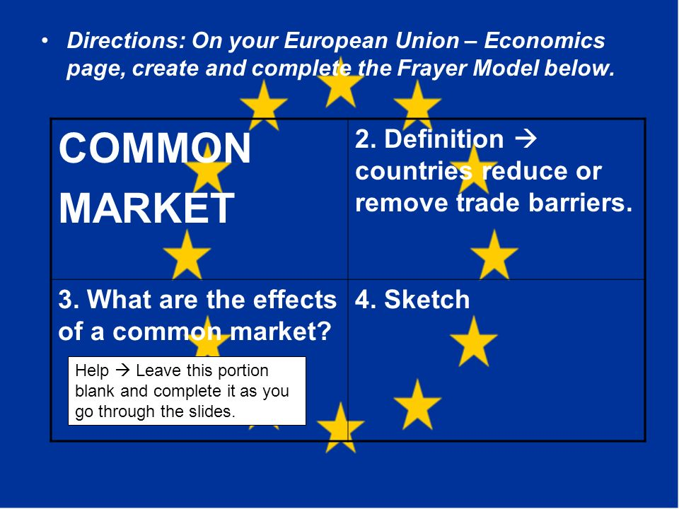 Directions: On your European Union – Economics page, create and complete the Frayer Model below.